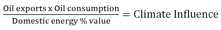 Climate Influence Index Equation